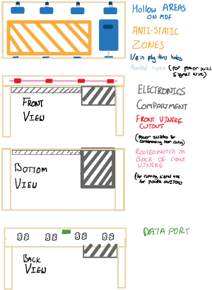 Simple block drawings of the electronics desk from different profiles.